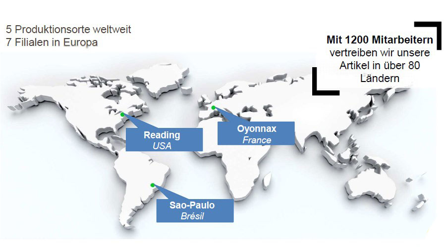 Grosfillex weltweit