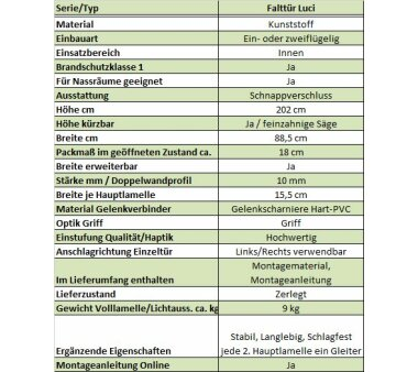 Kunststoff Falttür Luci, Volllamelle, B 88,5 x H 202...