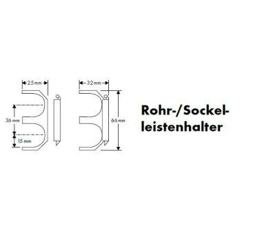Schiebehalter, Sockelleistenhalter (4 Stück) passend...